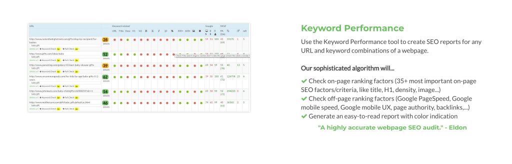 Keyyword Review